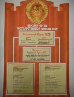 «Высший орган государственной власти СССР» художник В.Храмов 100х70 тираж 125 000 «Плакат» 1983