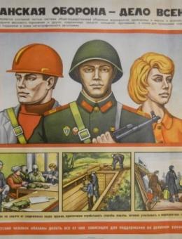 «Гражданская оборона – дело всенародное» художник А.Хватов 60х90 Военное издательство Москва 1988г.